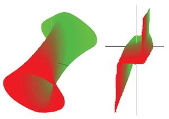 <a href='https://www.tester.cn/' target='_blank'>英国ABI</a>-<a href='https://www.tester.cn/Boardtest/show-48.html' target='_blank'>3400</a>三维立体V-I-F动态阻抗分析仪