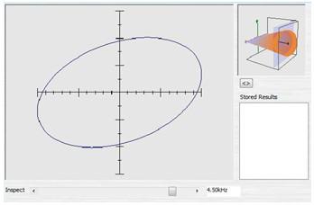 英国ABI-3400三维立体V-I-F动态阻抗分析仪